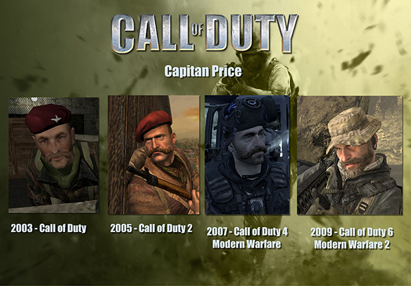 Capitan_Price_Call_of_Duty_by_march3lo